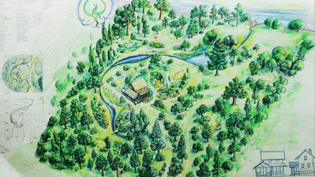 How do you associate a hectare of land with the spiritual formation of human?